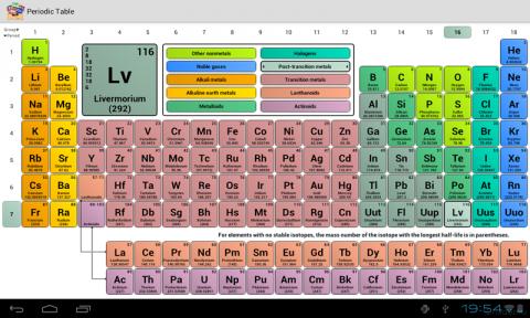 Підручники з хімії треба оновлювати