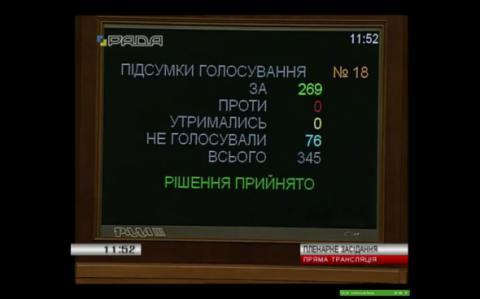 Верховна Рада України закликала не визнавати виборів до Держдуми Росії