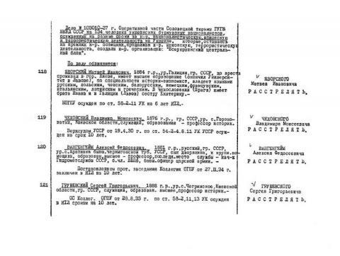 Український список Сандармоху (оновлений). Частина 1