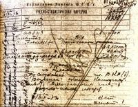 Український список Сандармоху (оновлений). Частина 3