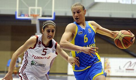 Жіноча збірна України з баскетболу перемогла чинних чемпіонок Європи