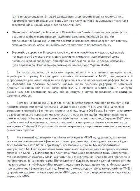 Уряд виклав в вільний доступ текст меморандуму України і МВФ (ДОКУМЕНТ)