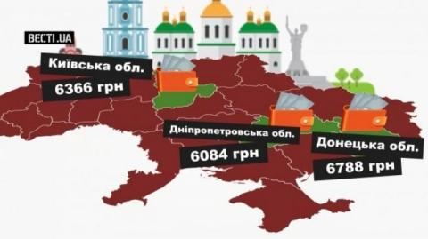 В Україні оприлюднили дані про середню заробітну плату
