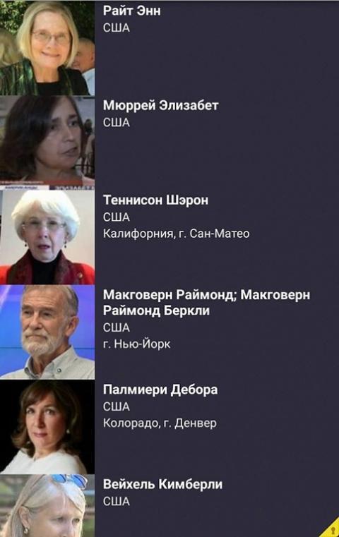 Американці, які потрапили до переліку злочинців за незаконне проникнення до Криму (ФОТО)