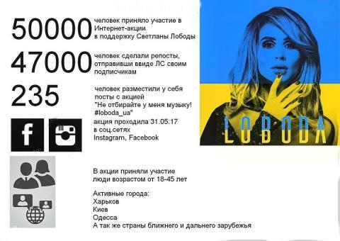 Світлана Лобода і надалі планує гастролювати містами України: куди далі
