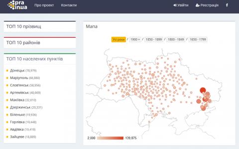 В Україні почав функціонувати сайт, в якому можна знайти дані про своїх родичів