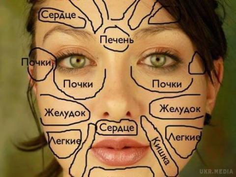 Вчені: обличчя людини може розповісти про стан здоров