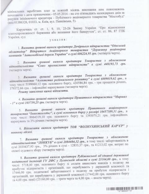 """Феміда зобов'язала українську компанію виплатити 2 млн бойовикам """"ЛНР"""" (ФОТО)"""