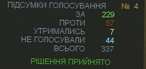 Рада продовжила на рік особливий порядок для захопленого Донбасу