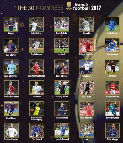France Football назвав імена 30-ти претендентів на нагороду «Золотий м'яч – 2017»