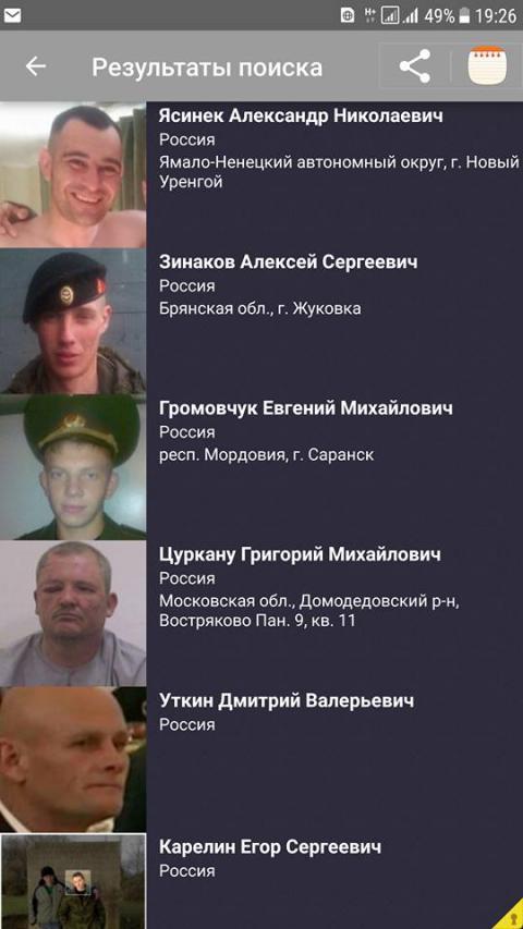 Опубліковані фото російських військових, які вбивали українців на Донбасі