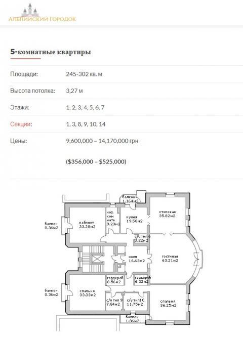 Стало відомо, яку квартиру Ляшко продав екс-регіоналу