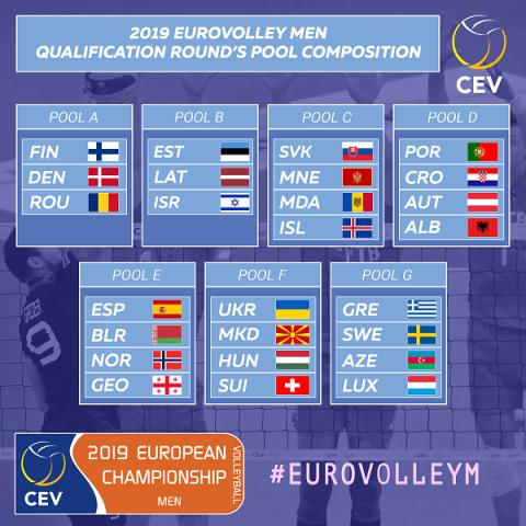 Українські волейбольні збірні дізналися суперників по відбору на Євро-2019