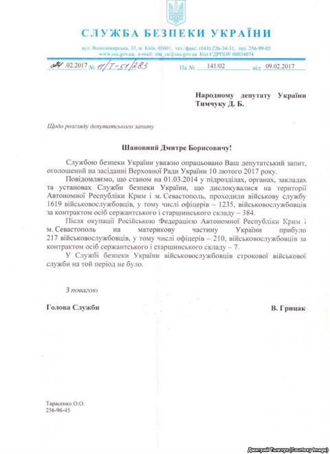 Після анексії Криму на материк виїхало лише 217 співробітників СБУ