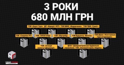 """Мільйони """"Стіни"""" Яценюка без конкурсу віддали фіктивним фірмам - ЗМІ"""