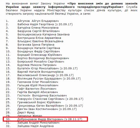 Заборонений в Україні Добронравов прокоментував рішення Міністерства культури