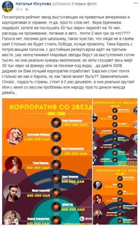 """""""За фанеру або пісеньки під горілку"""": українців обурили гонорари зірок за корпоративи"""