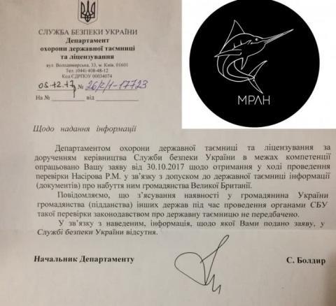 В СБУ не перевіряли громадянства Насірова під час допуску до таємниці