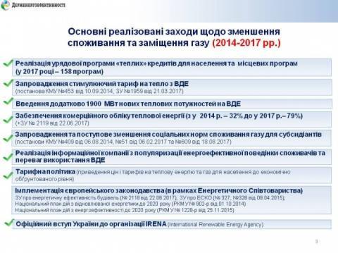 Гройсман розповів, як Україна зменшує споживання газу