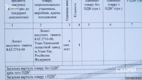 """Держзавод використовує лопаті РФ, куплені у фірми сина заступника глави """"Укроборонпрому"""" – """"Схеми"""""""