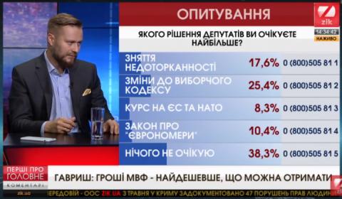 Експерт: Україна зможе без проблем розрахуватися з боргами