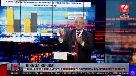 Олексій Кучеренко пояснив, як формується ціна на електроенергію