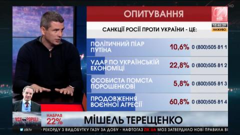 Політолог пояснив, кому в Україні вигідний дефолт