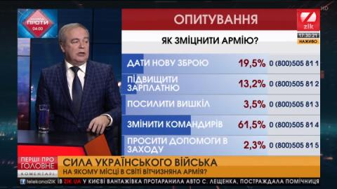 Екс-заступник начальника Генштабу пояснив, коли Кремль вирішив змінити тактику щодо України