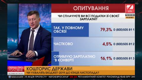 Депутат спрогнозував термін ухвалення держбюджету