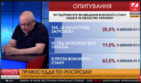 Журналіст: Частина українців забула про війну