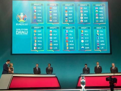 У відборі на Євро-2020 збірна України стартує в Португалії, а фінішує – у Сербії