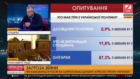 Снєгирьов оцінив можливість вторгнення Росії з білоруського напрямку