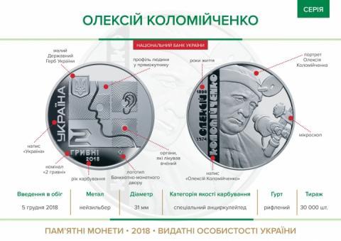 В Україні ввели в обіг монету, присвячену видатному вченому-отоларингологу