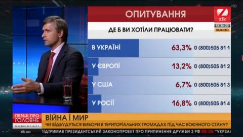 ОТГ «пролетять» повз бюджет, – депутат пояснив наслідки перенесення виборів