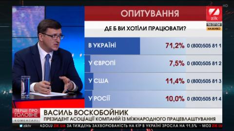 Уже зараз потрібні держпрограми із залучення трудових мігрантів до України, – експерт