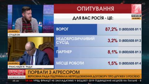 Директор «Дому вільної Росії» висловився з приводу припинення дії Договору про дружбу