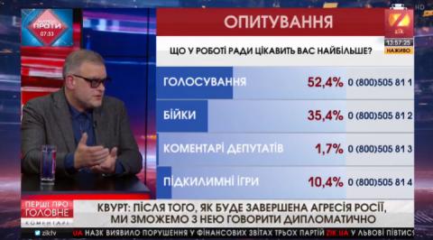 Квурт: Президент Порошенко для Росії – неприйнятна кандидатура