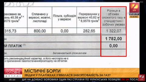 НКРЕКП: Перегляд тарифів для облгазів блокується через «Урядовий кур'єр»