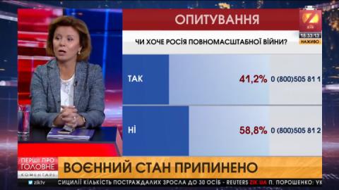 Марина Ставнійчук вказала на порушення при введенні воєнного стану