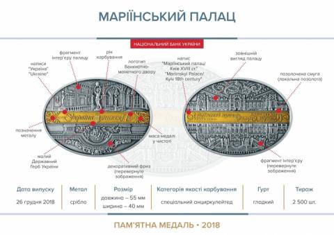 Нацбанк випустив пам'ятну медаль «Маріїнський палац»