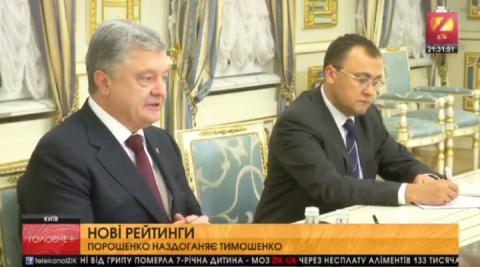 Нові президентські рейтинги: Порошенко наздоганяє Тимошенко