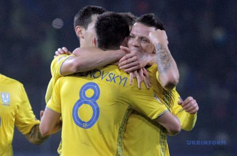 Головні спортивні перемоги України у 2018 році