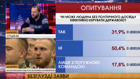 Якубін: Більшість українських політиків використовує метод хайпу