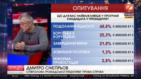 Снєгирьов заявив про активізацію снайперів з боку ОРДЛО