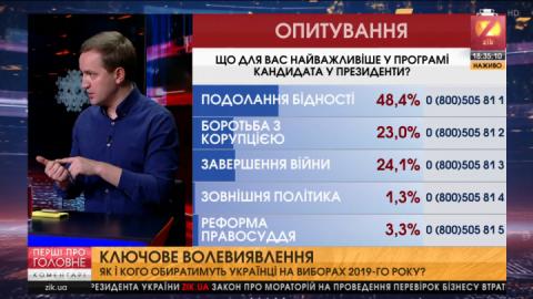 Солонтай назвав причину відмов кандидатів від участі в президентських виборах