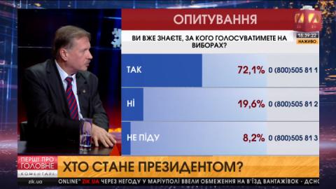 Політолог пояснив, хто з кандидатів претендує на другий тур, а хто – балотується заради парламенту