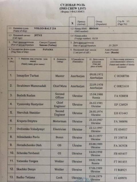Аварія вантажного судна у Чорному морі: стали відомі імена загиблих українців