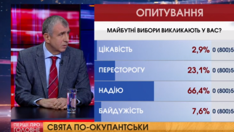 Левченко: Маркером для кандидатів в президенти буде питання Криму