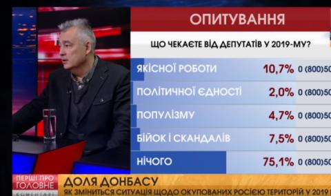 Снєгирьов: До президентських виборів в Україні РФ не наступатиме