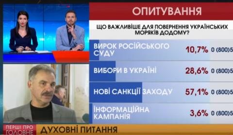Єленський: У Московському патріархаті перекручують значення законопроекту про перехід релігійних громад